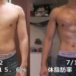 2015年の筋トレ総括!本気の筋トレと食事改善で肉体改造を試みた結果